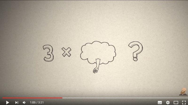 3 Minuti di Catechismo – Cosa vuol dire che Dio è Trino?
