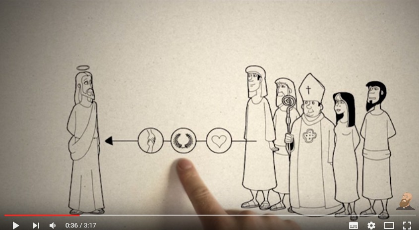 3 Minuti di Catechismo - Cos'è la Chiesa?